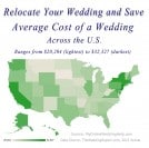 Relocate Your Wedding and Save