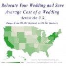Wedding Tips 62