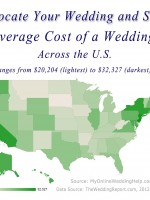 Average Cost of Wedding Across the US | MyOnlineWeddingHelp.com
