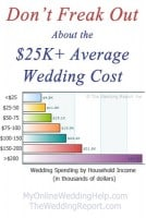 Don't Freak Out About the $25K+ Average Wedding Cost