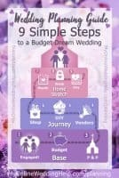 Simple Wedding Planning Guide. 9 Steps to a Budget Dream Wedding.
